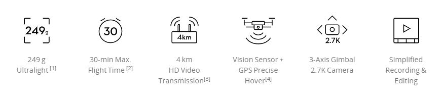 Mavic Mini Features