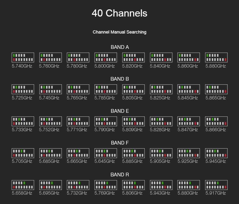 40 channels